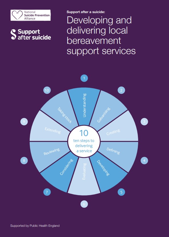 Developing-and-Delivering-Local-Bereavement-Services-1