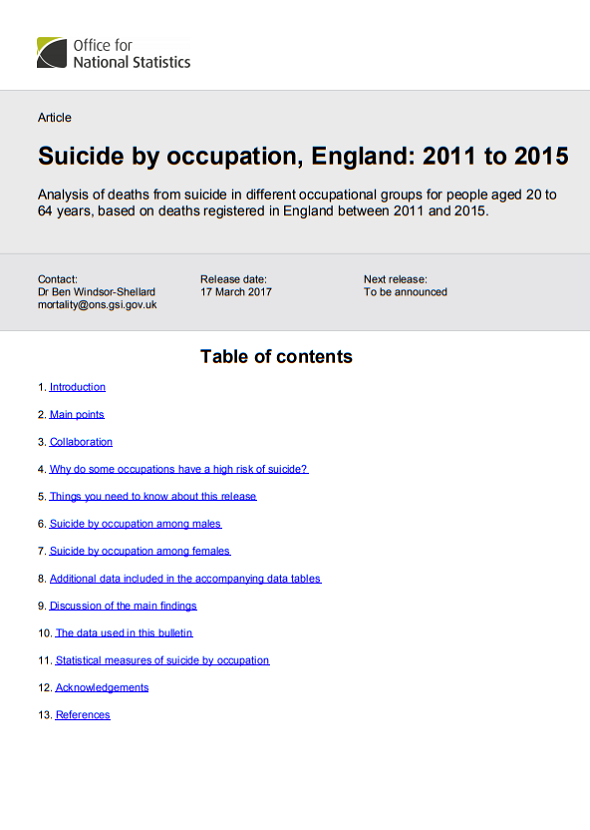 Suicide by occupation, England 2011 to 2015